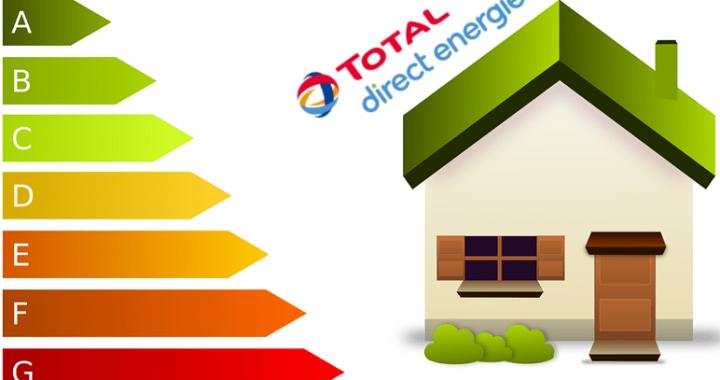 Avis client Total Direct Energie et Mint Energie (+5 astuces)