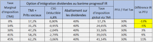 dividendes-impôts-tranche