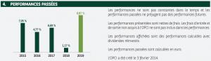 opci-performance
