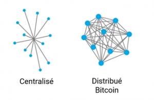 decentralise