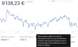 volume-bitcoin