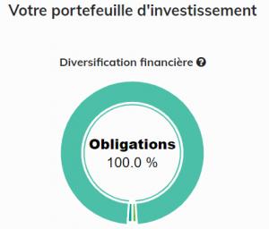 wiseed100obligation-min