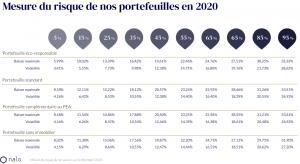 nalo-performances-2020
