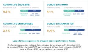 corum-life