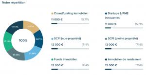 anaxago-investir-immobilier